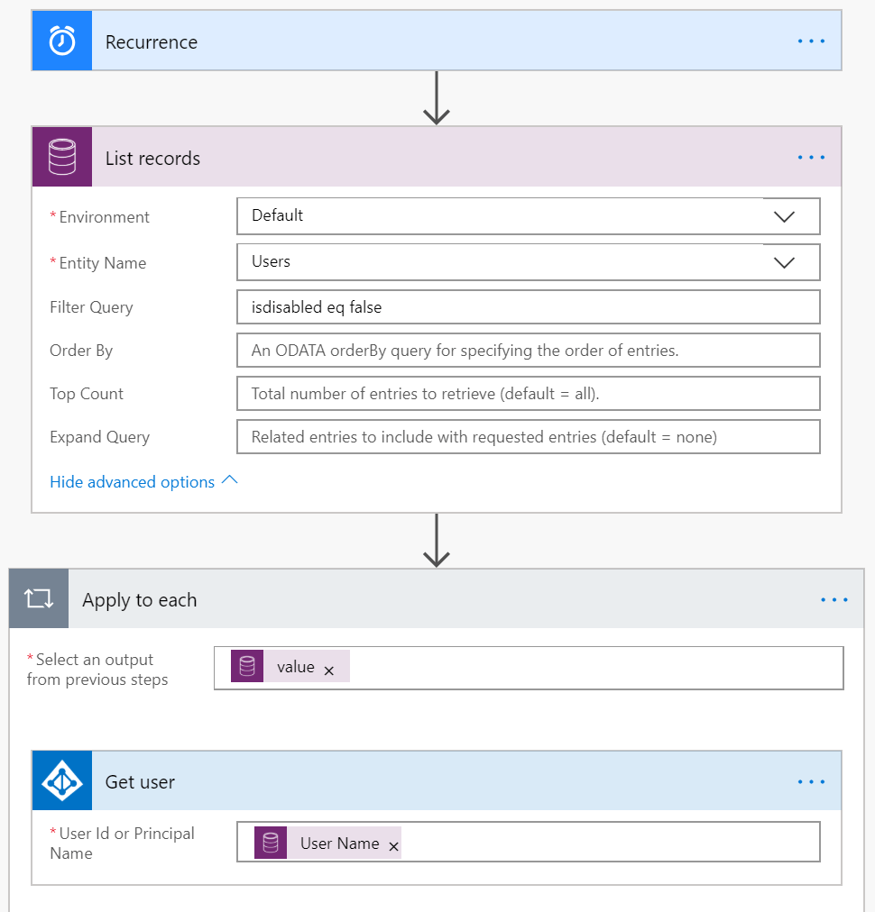 How to synchronize Azure Active Directory (AAD) with Dynamics 365