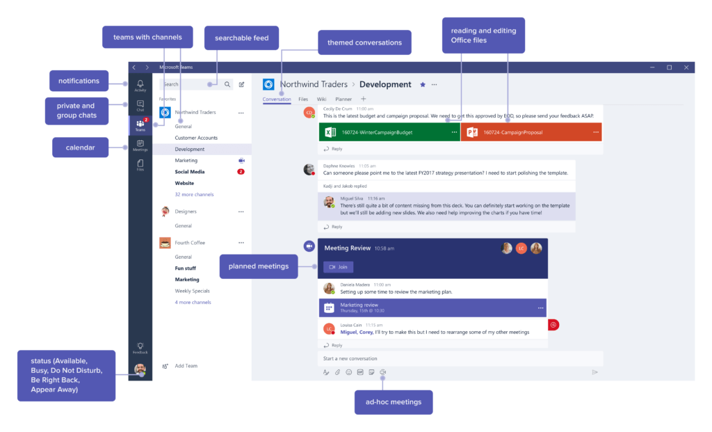 Microsoft Teams is a collaboration software for the modern workplace