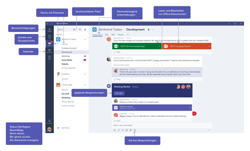 Microsoft Teams lässt Teams aus dem Homeoffice einfach zusammenarbeiten