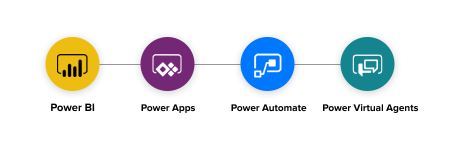 Power BI, Power Automate, Power Apps, Power Virtual Agents