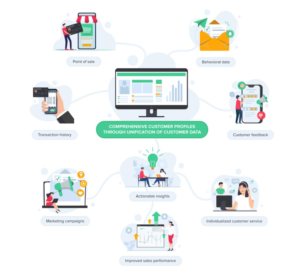 Infographic_Customer-Insights_en